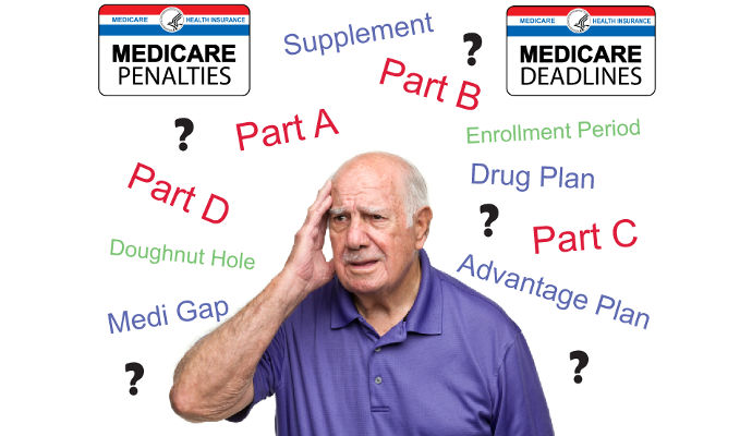Medicare Costs Explained